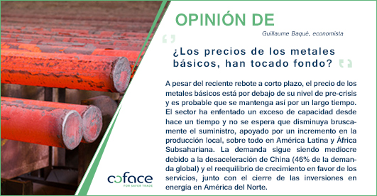 infografia_Metal prices bottomed out español-27-10-2015